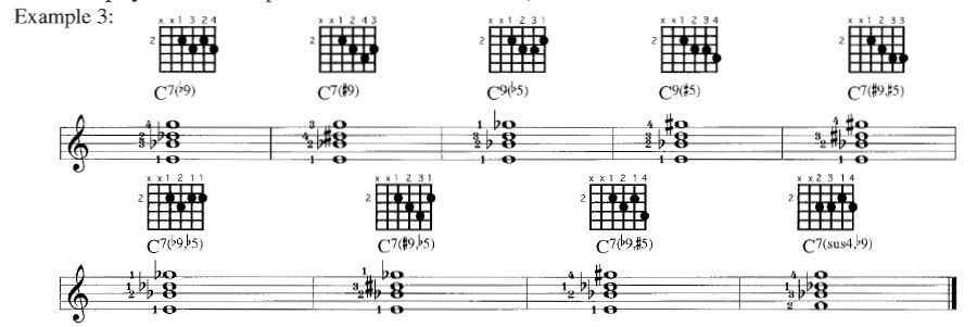 Jazz Guitar Lessons A Simple Way to Learn Jazz Guitar Chords - Jazz ...